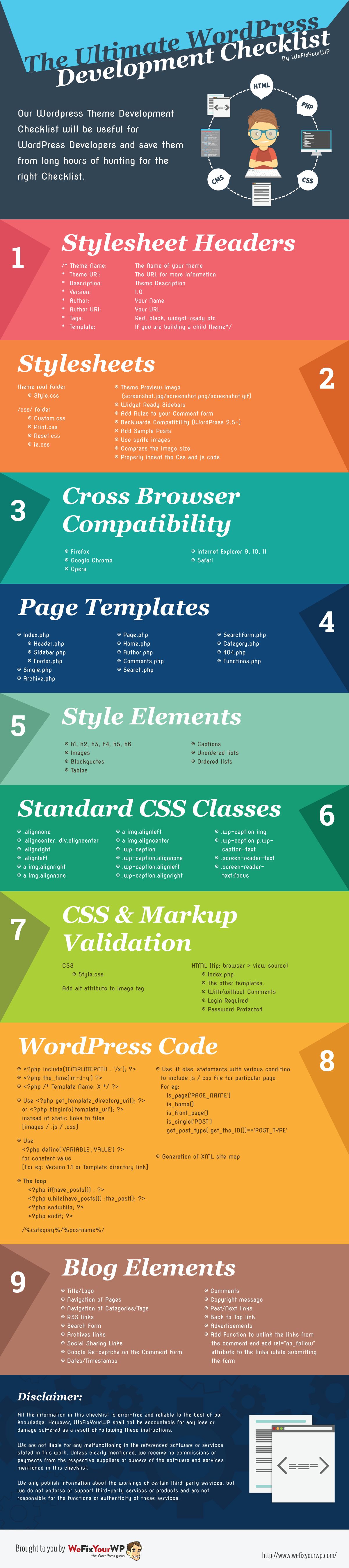 wordpress Development checklist infographic